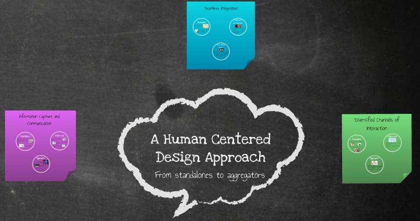 human approach