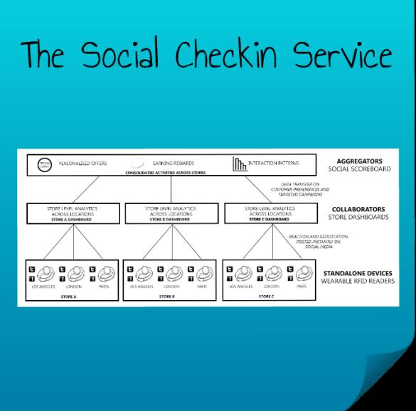 Social Checkin Service